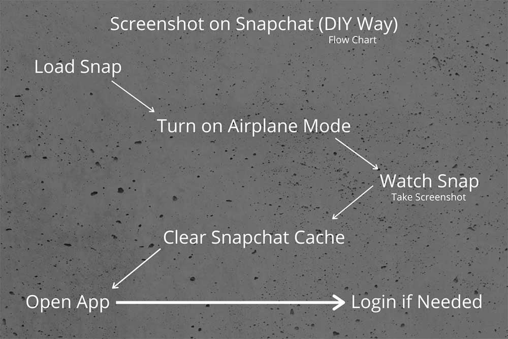 Screenshot Snapchat Without Any App