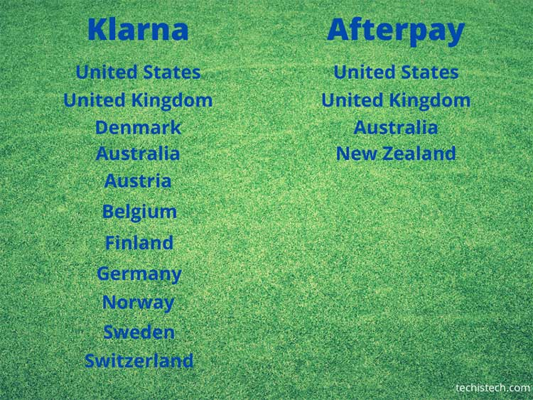 Countries Where Klarna and Afterpay are Available