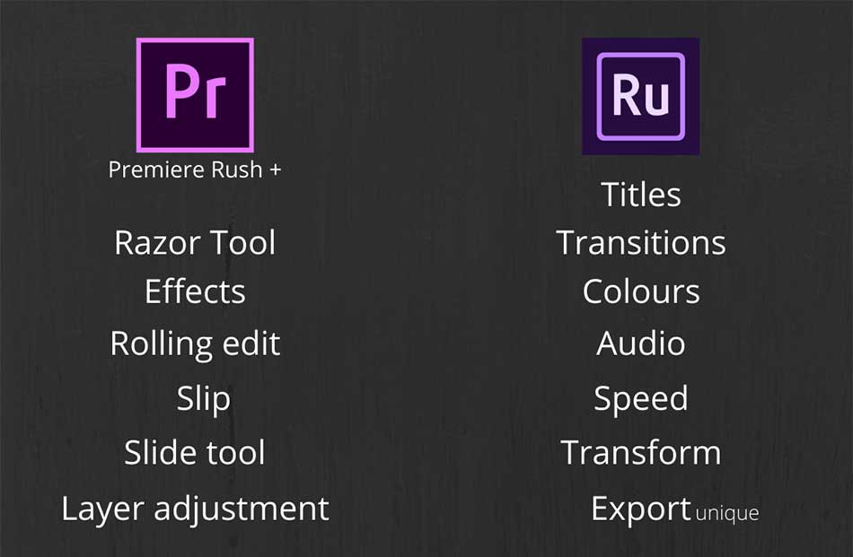 Premiere Pro and Rush Tools