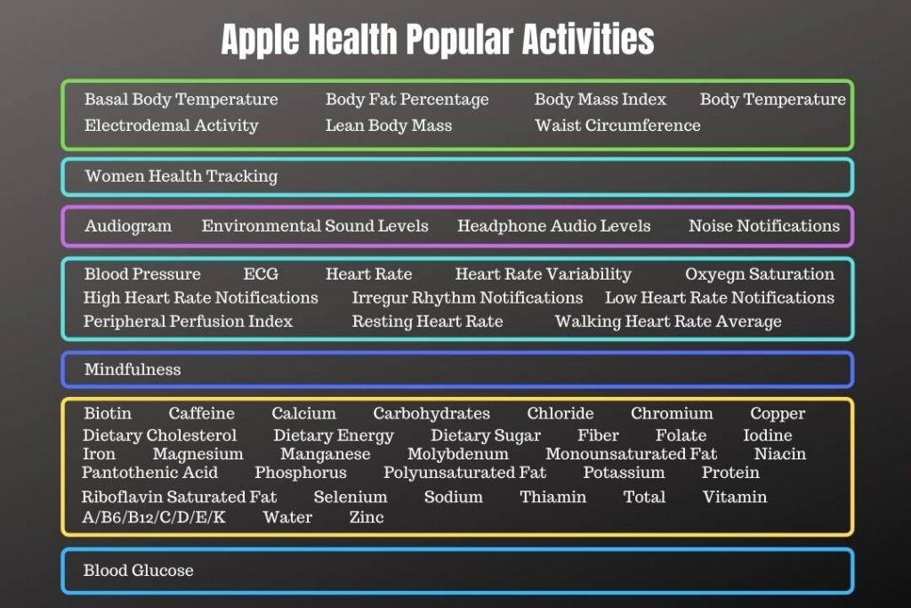 Apple Health Activities