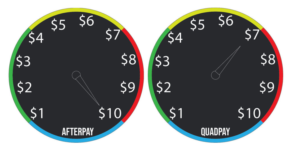Afterpay vs QuadPay Late Fees