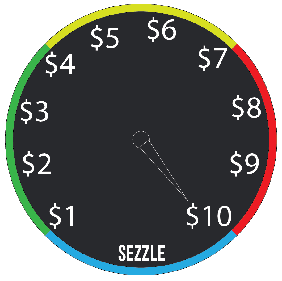 Sezzle Late Fee Meter