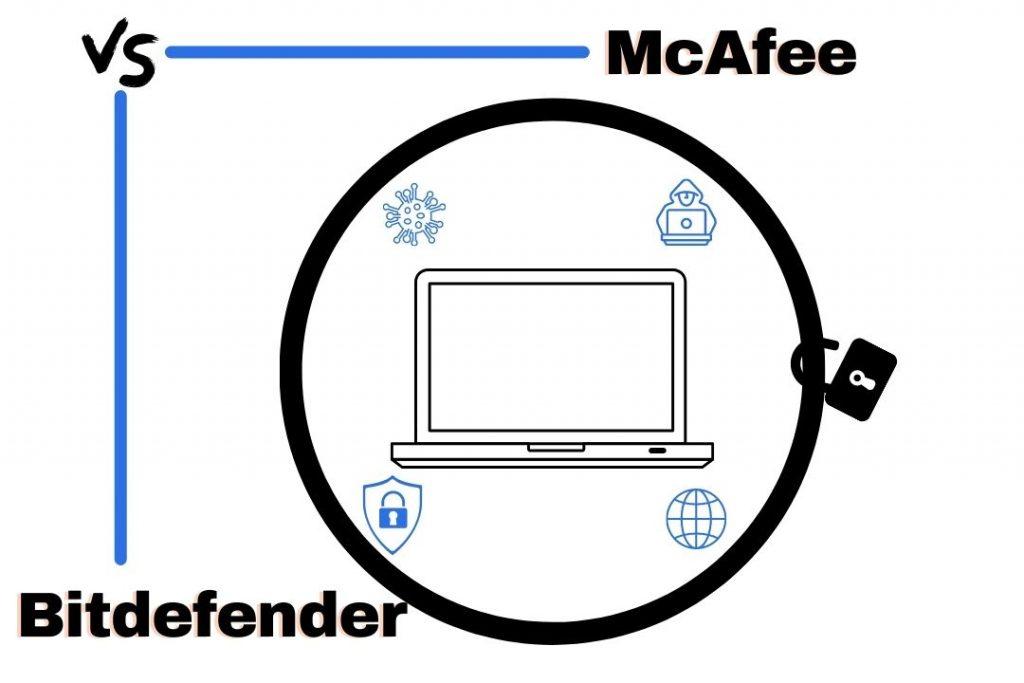 McAfee vs Bitdefender