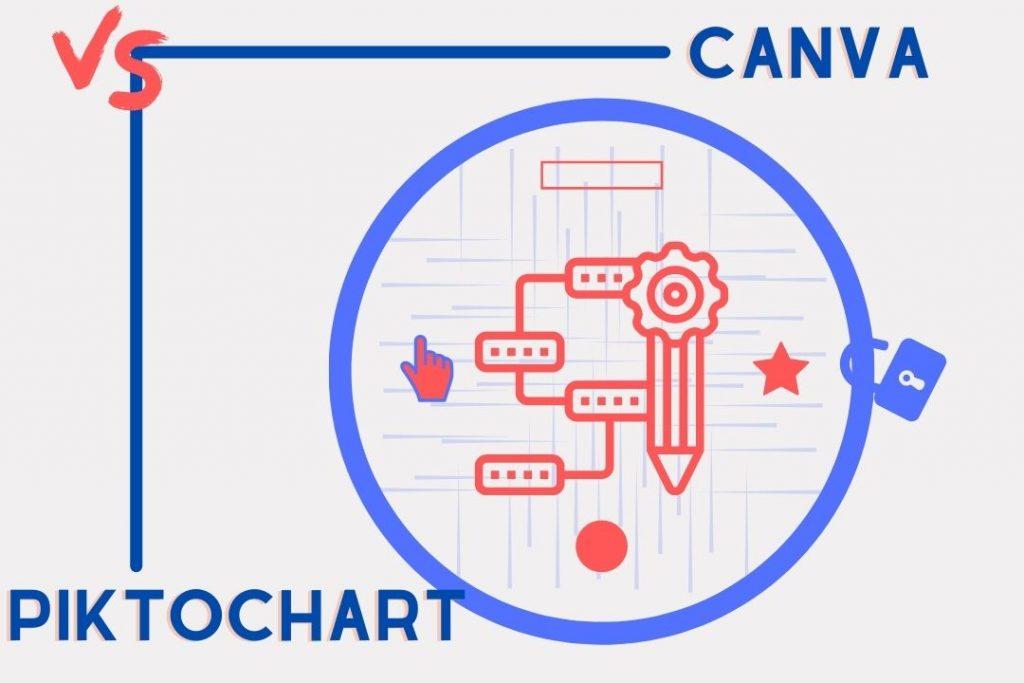 Piktochart vs Canva